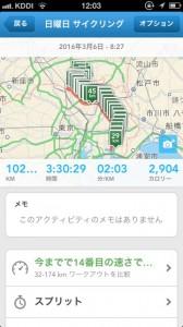 【297】フルマラソンリベンジ~板橋Cityマラソン